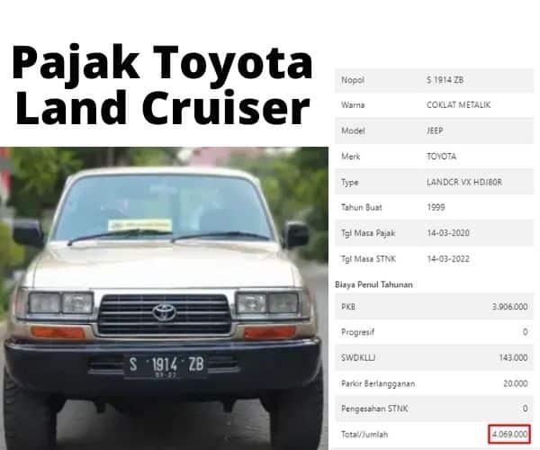 Cek Pajak Toyota Land Cruiser